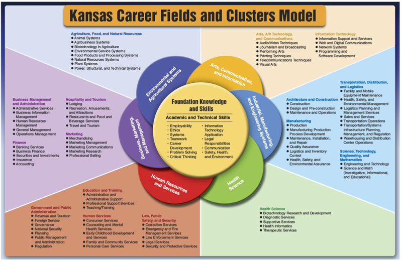 KS career model.png